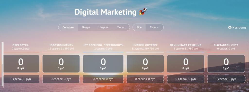 Воронка продаж маркетингового агентства